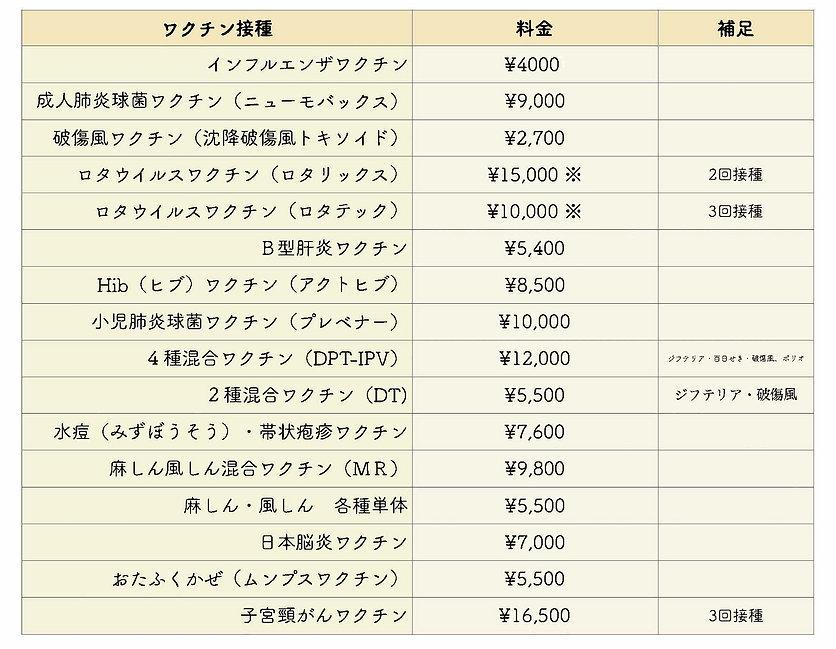 予防接種価格表