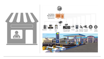 Do Small Businesses like Gas Stations Need to Think about IoT Cybersecurity?