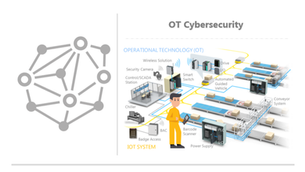 Is your Organization Ready to Win the OT/IIoT Cybersecurity Battle?