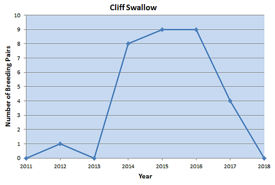 CLSW graph.PNG