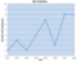 BARS graph.PNG