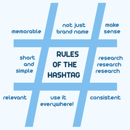 Hashtags-graphic