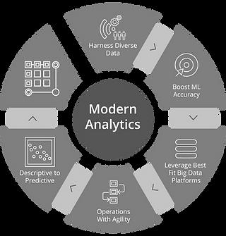 visualbi-microsoft-modern-analytics.png
