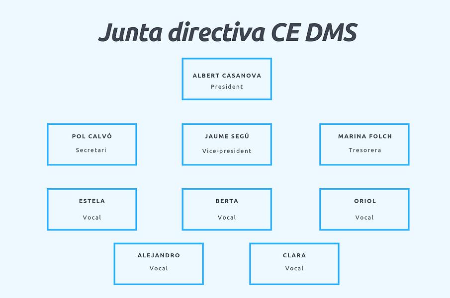 junta directiva.png