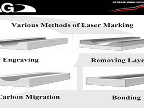 Annealing Carbon Migration & Laser Processing