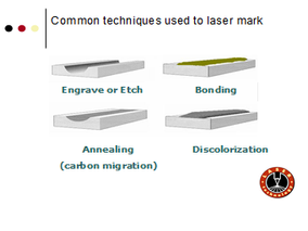 Identifying Techniques While Using A Laser Marking System