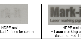Using Additives for Laser Marking of HDPE Panels