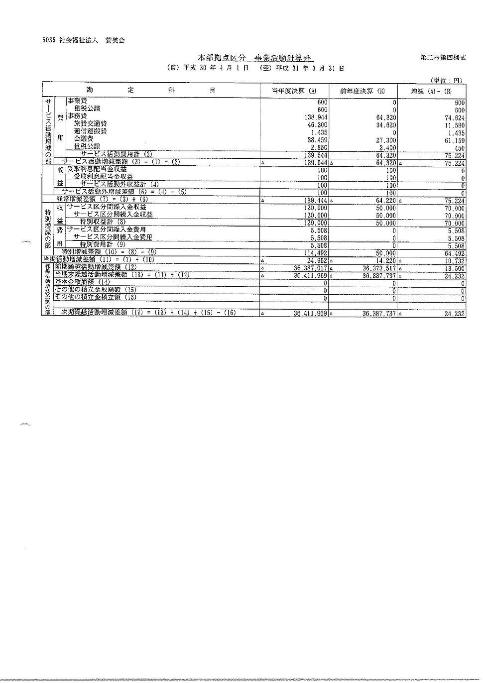 決算書①_page-0005.jpg