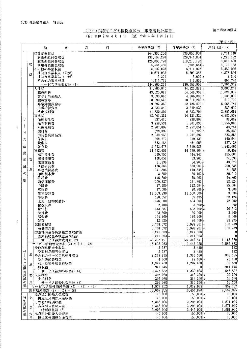 決算報告_page-0004.jpg