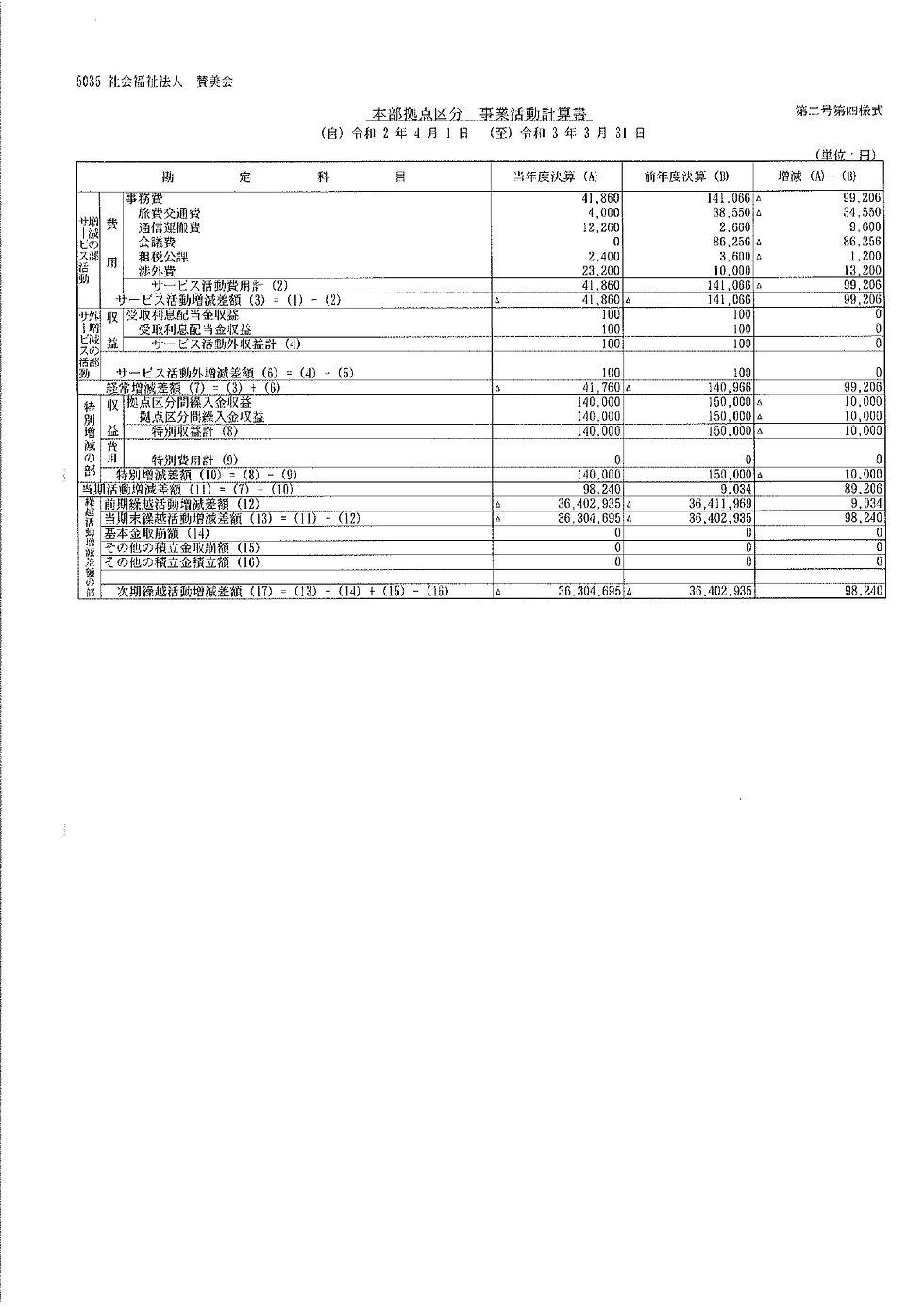 決算報告_page-0006.jpg