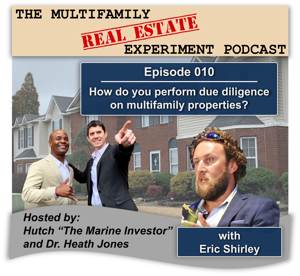 Multifamily Real Estate Experiment