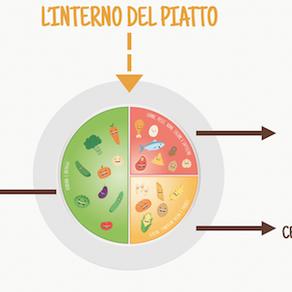 Come avvicinare i bambini a una alimentazione sana?
