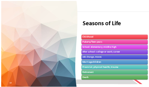 Seasons of life.png