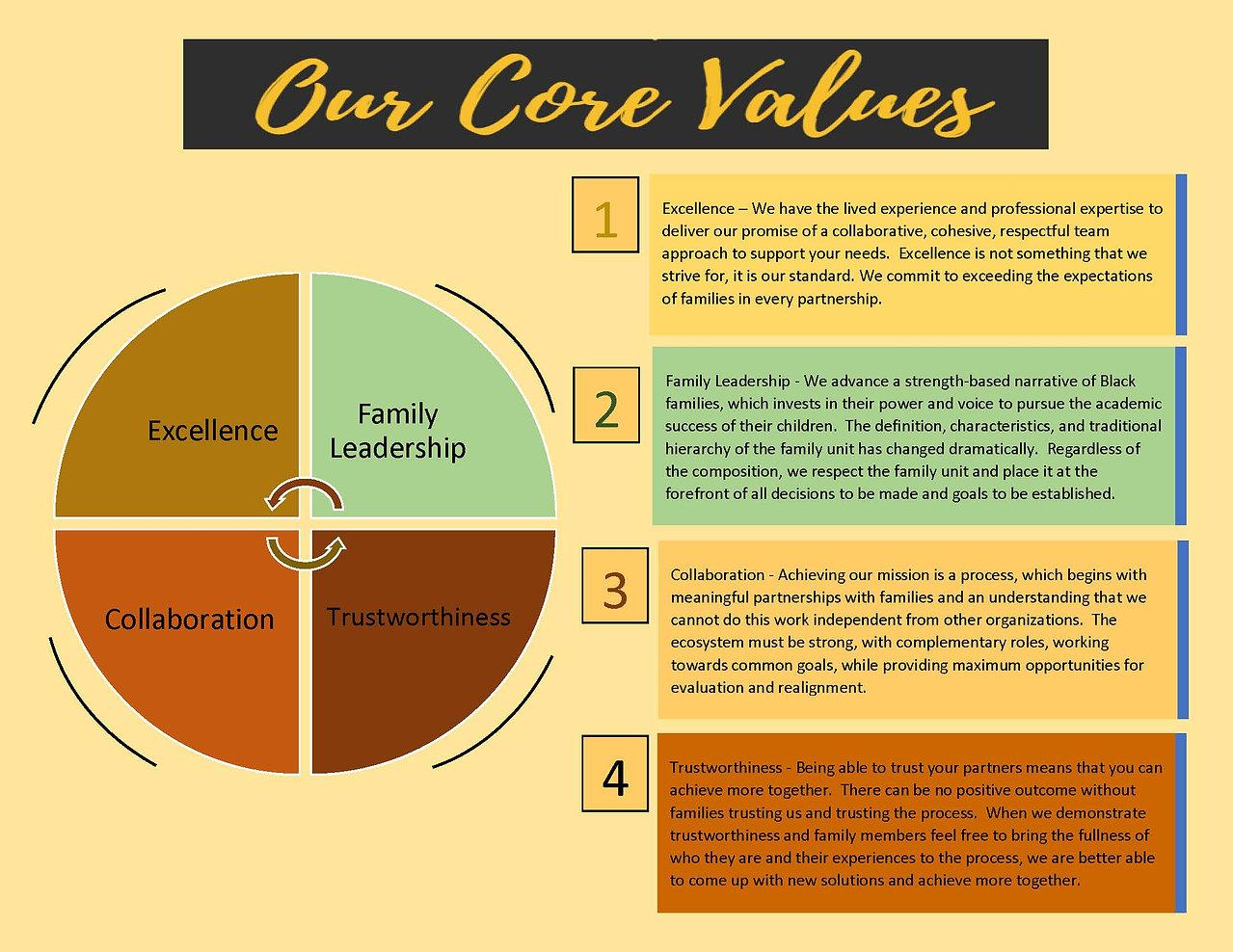 TAC Core Values FINAL COPY.jpg