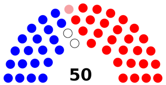 Pennsylvania_State_Senate_Partisan_Compo