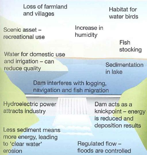 10 Three Gorges Dam Facts