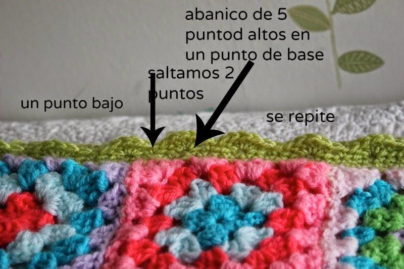 paso a paso manta a crochet con cuadrados básicos