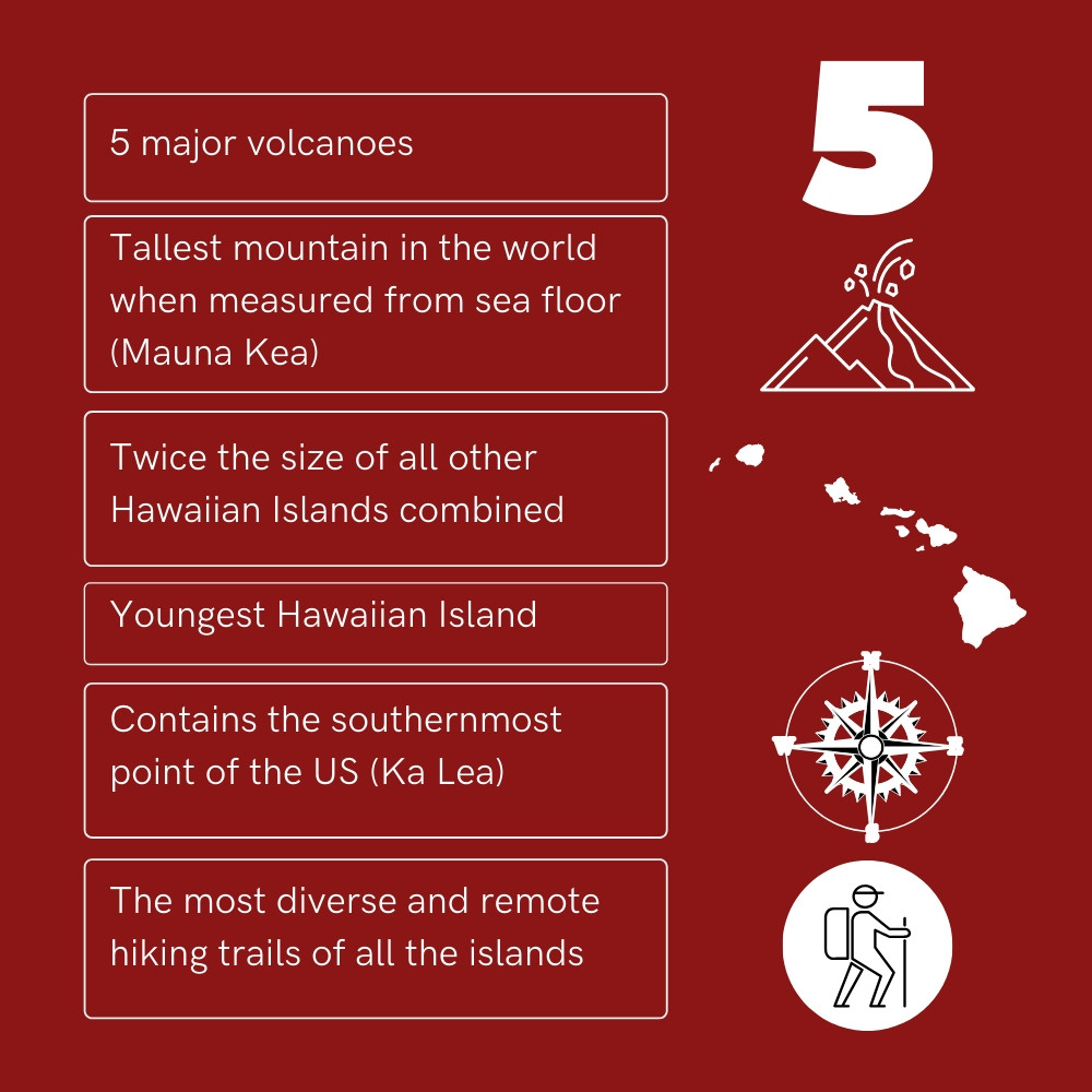 Big island of Hawaii quick facts
