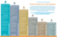 pdf of business brochure 2020_Page_2.jpg