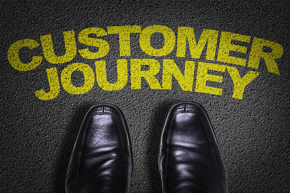 Marketing automation to address pain points in the customer journey