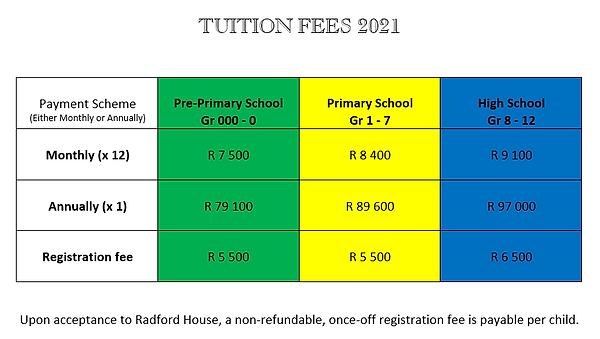2021 Tuition fees.PNG
