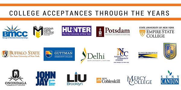 College Acceptances at ND.jpg