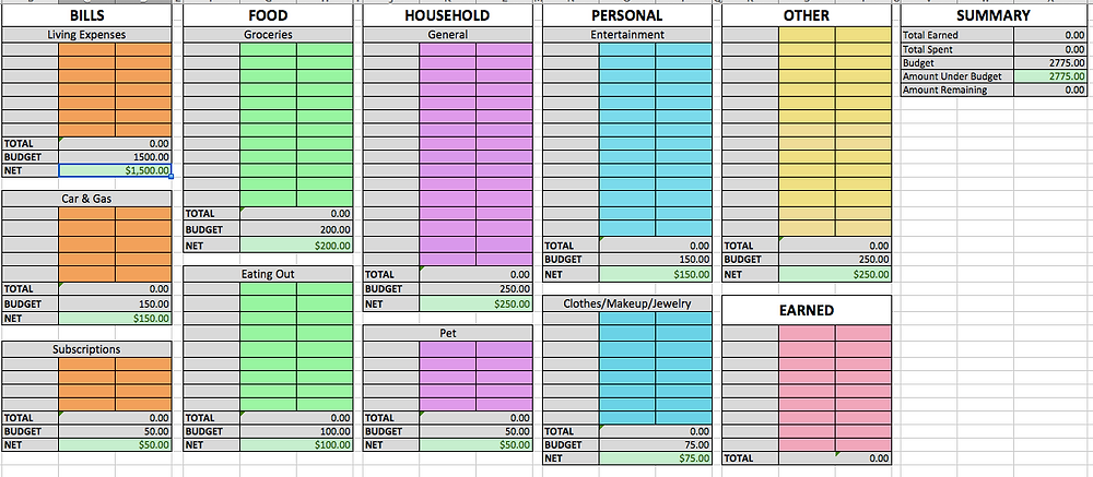 Sample of a blank budget spreadsheet