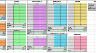 Creating a budget spreadsheet