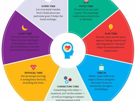 Hoe maak ik mijn hoofd leeg? 7 bestanddelen voor een fit brein