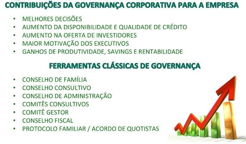 Contribuições Governança Corporativa - V4RH - Consultoria em Recursos Humanos