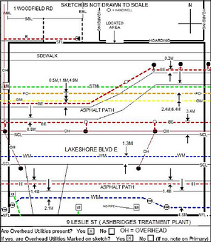 Private Locate - 9 Leslie Street, Toront