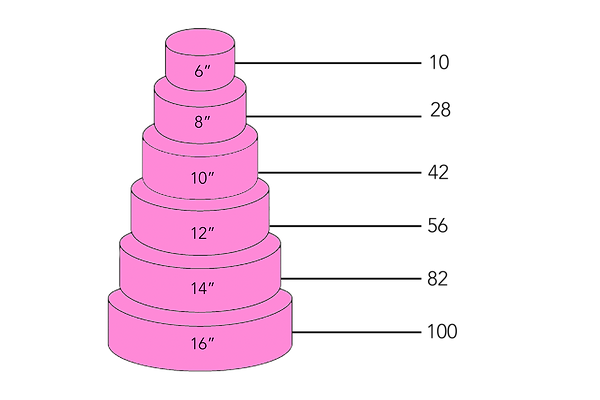 1x2 round cake inches.png