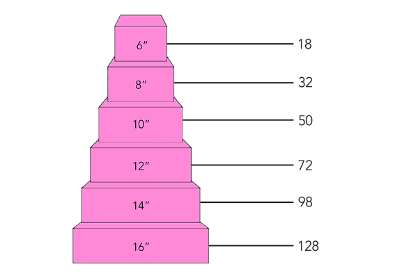 1x2 square cake inches.png