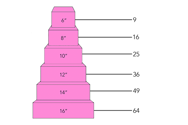 2x2 square cake inches.png