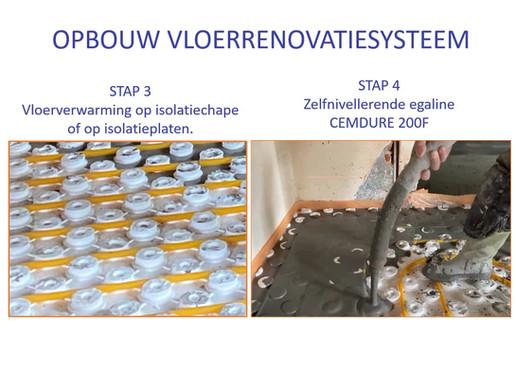CB Vloersysteem met vloerverwarming