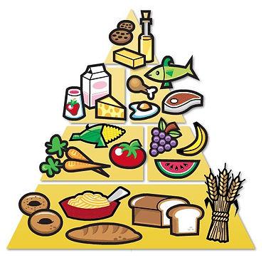 pirámide_de_los_alimentos.jpg