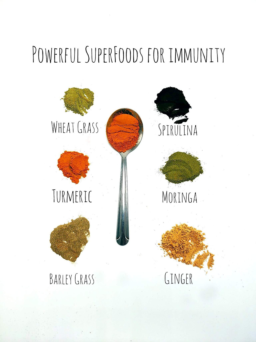 powerful superfoods for immunity