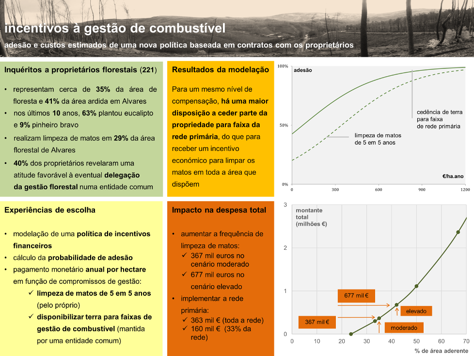 incentivos_gestao_s.png