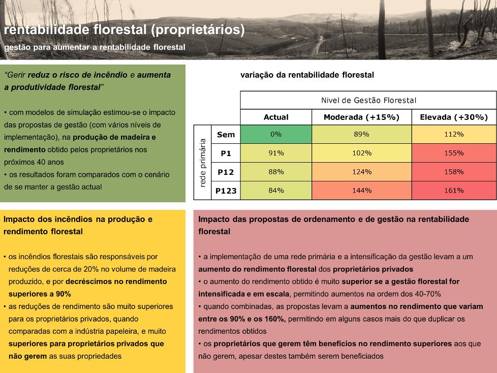 rentabilidade_proprietarios_s.png
