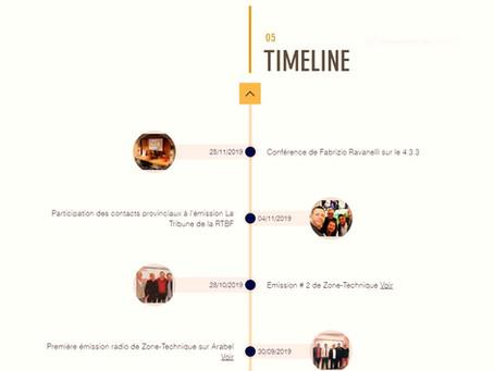 Timeline, la rétrospective des activités de la CEFF