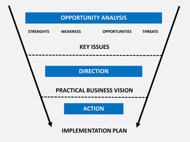 business-planning-slide5.png