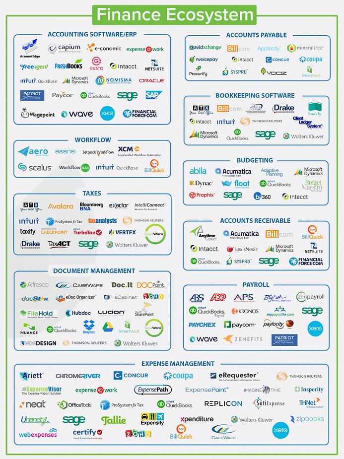 finance-ecosystem-infographic_Feb.-2016-