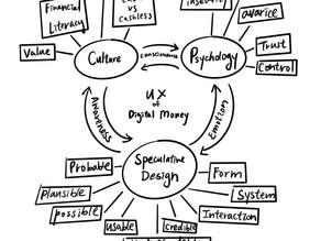 Final Major Project | Idea Generation: Concept development - 9