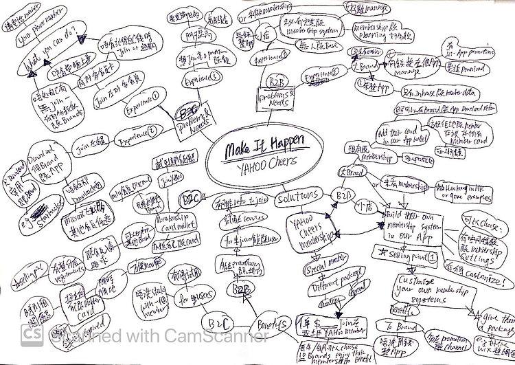 brainstorming1.jpg