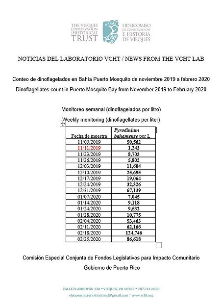 Noticias del Lab  News from Lab 2.JPG