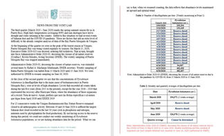 June 2020 NEWS FROM THE VCHT LAB  Airamzul