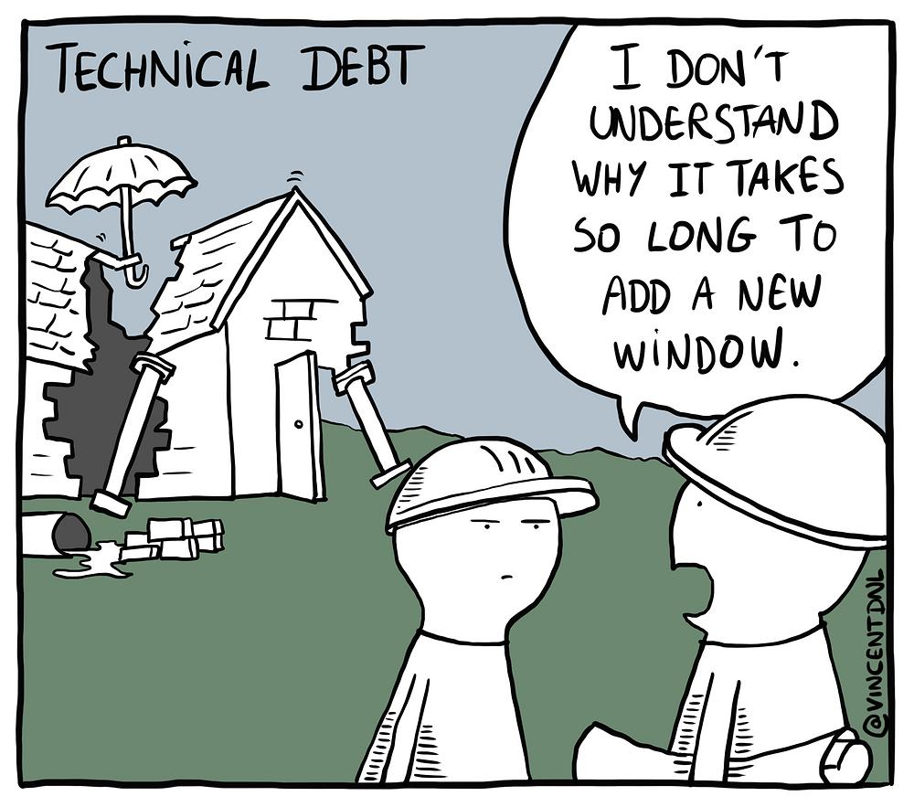 Technical Debt Anecdote