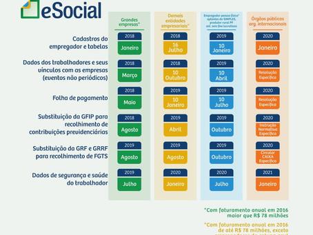 Calendário do eSocial