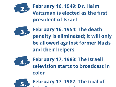 Next Week in Israel's History February 14-17