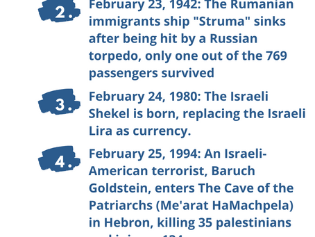 Next Week in Israel's History February 21-27